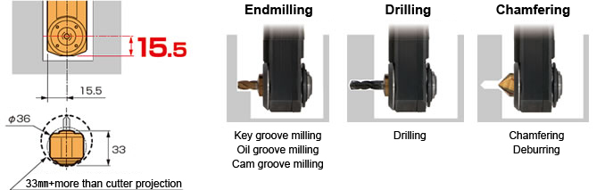 Endmilling, Drilling, Chamfering