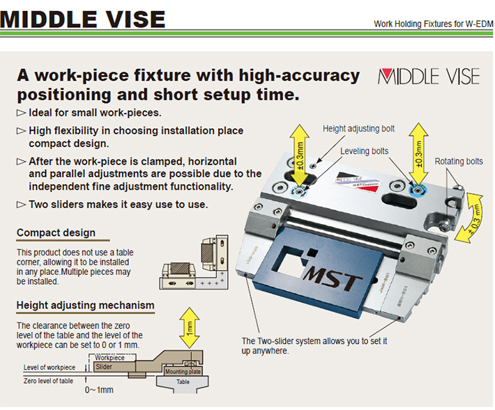 MIDDLE VISE