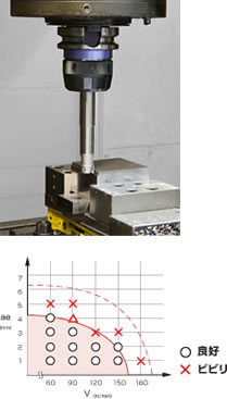 Conventional machining method