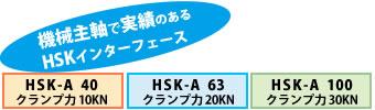高剛性 HSKインターフェイス